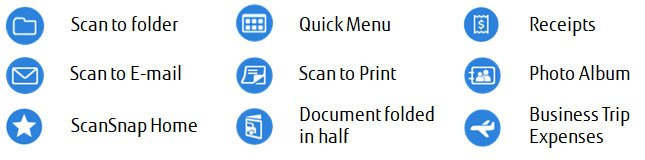 Fujitsu iX1600 ScanSnap Cloud